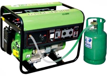 газогенераторы для дома